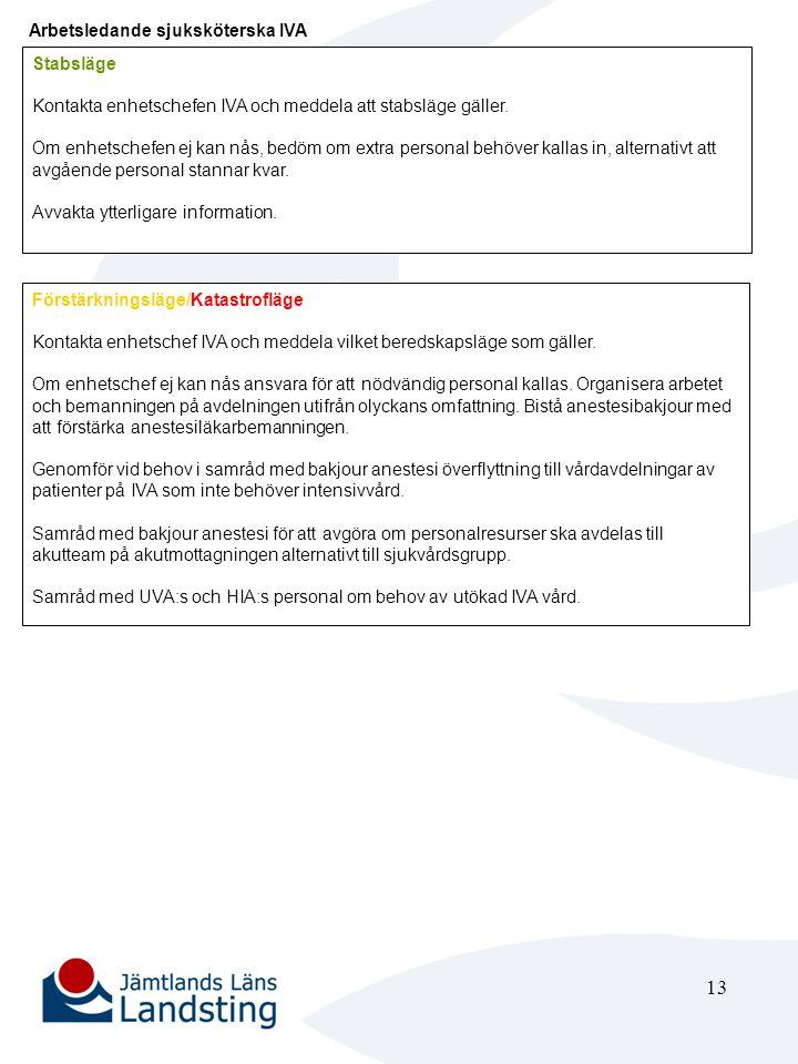 14 Enhetschef IVA Stabsläge Ansvara för att övrig tjänstgörande personal vid IVA informeras om att stabsläge gäller.