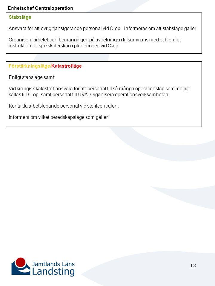 19 Sjuksköterska hkp-beredskap Stabsläge Vid meddelande om stabsläge, invänta kontakt från bakjour Anestesi.