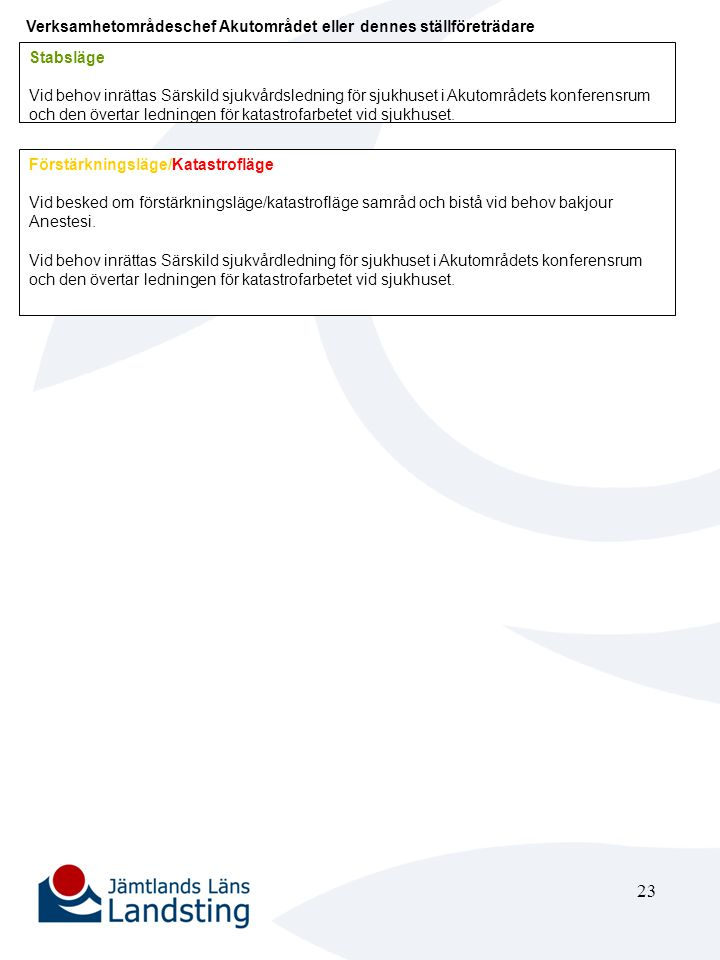 24 Kirurgläkare registreringsgrupp akutmottagningen Förstärkningsläge/Katastrofläge Kompetens: Erfaren kirurg Arbetsställe: Ambulansintaget vid akutmottagningen.