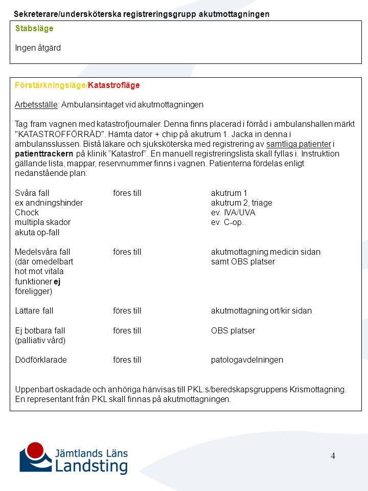 5 Sjuksköterska och undersköterska akutteam I Stabsläge Ingen åtgärd Förstärkningsläge/Katastrofläge Arbetsställe: Akutrum 1 AKM Förbered akutrum 1 för omhändertagande av svårt skadade patienter.