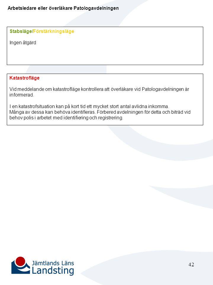 43 Arbetsledande växeltelefonist/platschef Stabsläge De som söks via gruppsökning från AKM kommer att meddela till ankn 28980 att de larmats.