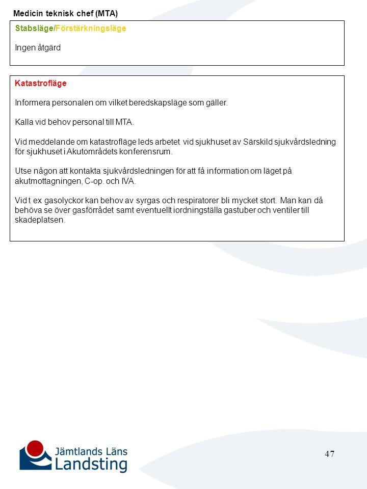 48 Information (plan 6 vid huvudentrén) Stabsläge Ingen åtgärd Förstärkningsläge/Katastrofläge Anhöriga, massmedia och övriga som söker information kring det inträffade hänvisas till Krismottagningen.