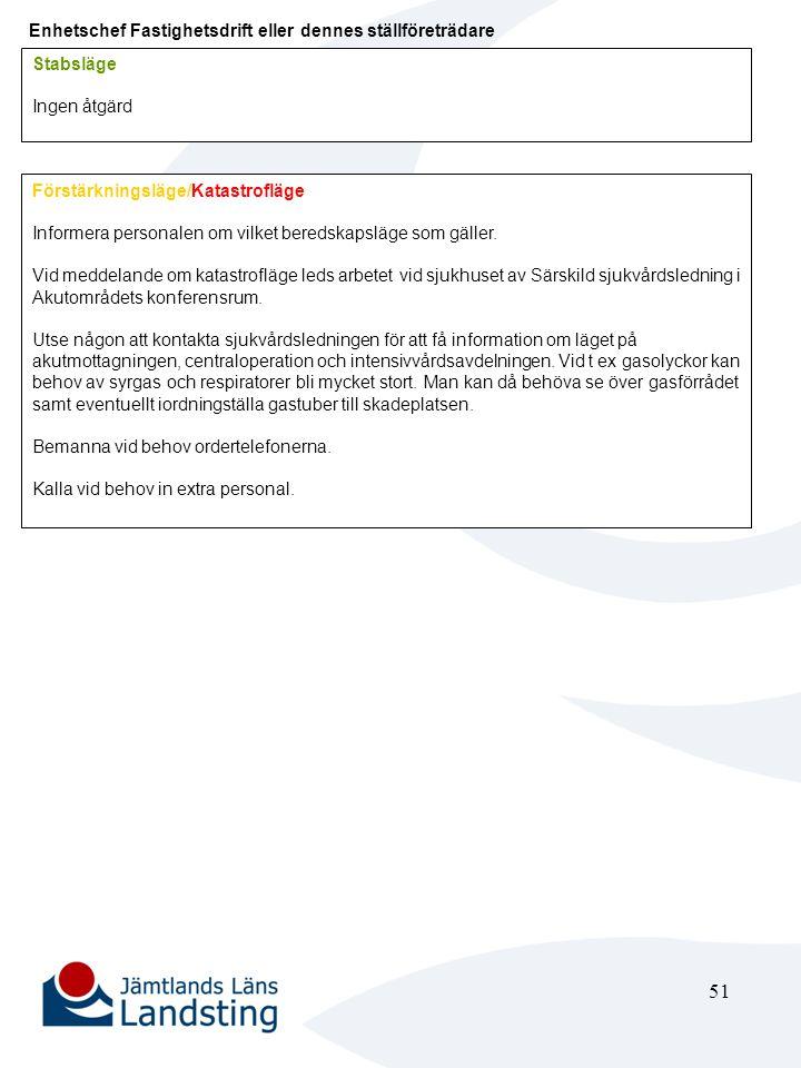 52 Enhetschef Vaktmästeri eller dennes ställföreträdare Stabsläge Ingen åtgärd Förstärkningsläge Avvakta ytterligare information.