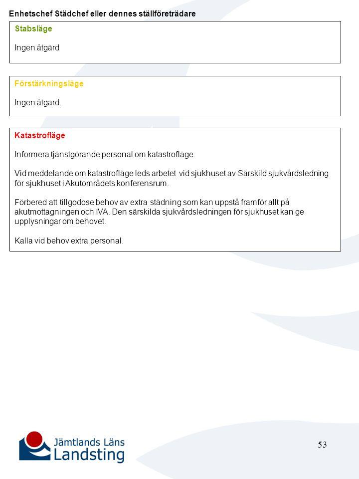 54 Vårdplatskoordinatorer Stabsläge/Förstärkningsläge Ingen åtgärd Katastrofläge Inventera antalet tillgängliga vårdplatser inom specialistvården.