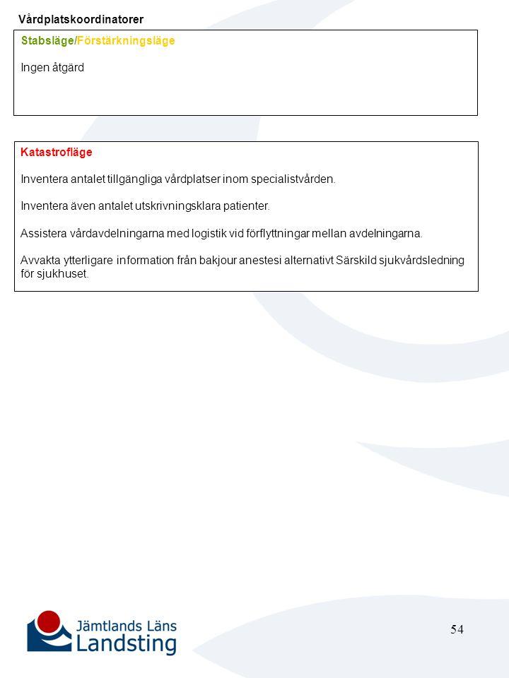 Innehållsförteckning Åtgärdskort 1-2Larmmottagande/arbetsledande sjuksköterska Akutmottagningen 3Sjuksköterska registreringsgrupp Akutmottagningen 4Sekreterare/undersköterska registreringsgrupp Akutmottagningen 5Sjuksköterska och undersköterska akutteam I 6Sjuksköterska och undersköterska akutteam II 7Sjuksköterska och undersköterska akutteam III 8Sjuksköterska och undersköterska Akutmottagning medicinsida 9Sjuksköterska och undersköterska Akutmottagningen ort/kir sida 10Sjuksköterska och undersköterska Akutmottagningen OBS platser 11Sjukvårdsgrupp 12Enhetschef Akutmottagningen 13Arbetsledande sjuksköterska IVA 14Enhetschef IVA 15Sjuksköterska planeringen C-op/larmmottagande sjuksköterska anestesi/Op-avdelning 16Arbetsledande sjuksköterska sterilcentralen 17Arbetsledande sjuksköterska UVA 18Enhetschef Centraloperation 19Sjuksköterska HKP-beredskap 20Primärjour Anestesi(personsökare 111/6101) 21-22Bakjour Anestesi 23Verksamhetsområdeschef Akutområdet eller dennes ställföreträdare 24Kirurgläkare registreringsgruppen Akutmottagningen 25Primärjour Kirurgi 26 Bakjour Kirurgi 27Verksamhetsområdeschef Kirurgi eller dennes ställföreträdare 28Arbetsledande sjuksköterska HIA 29Primärjour Medicin 30 Bakjour Medicin 31Verksamhetsområdeschef Medicin eller dennes ställföreträdare