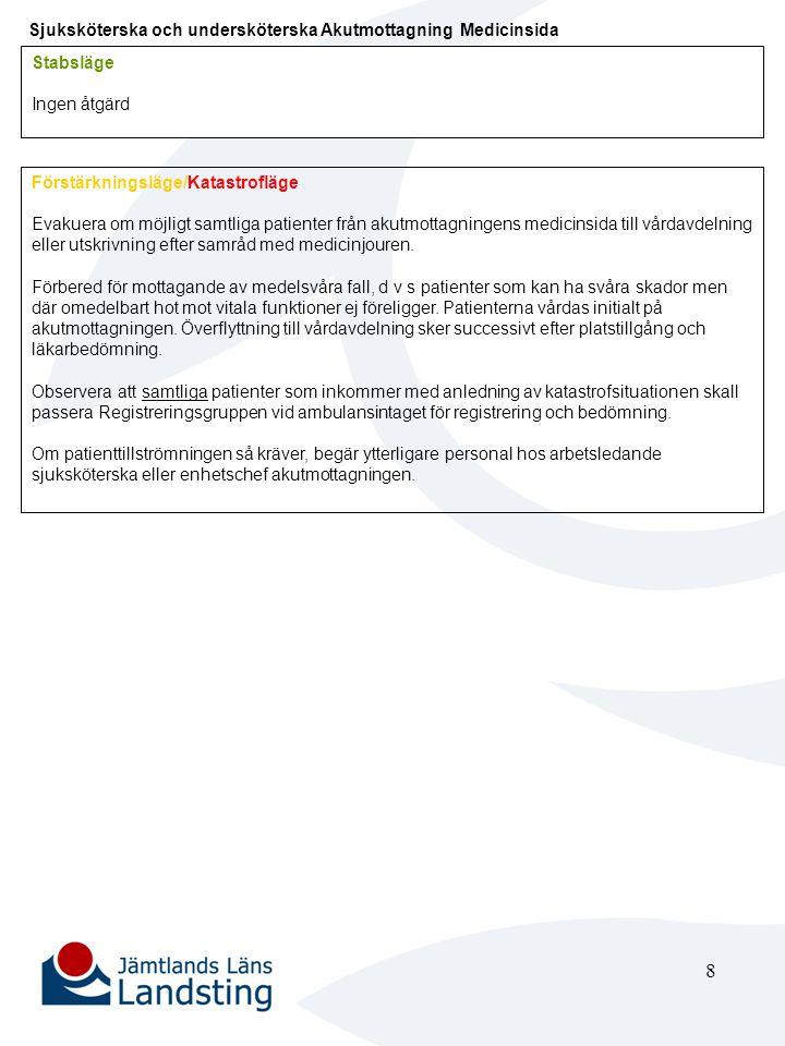 9 Sjuksköterska och undersköterska Akutmottagningen ort/kir sida Stabsläge Ingen åtgärd Förstärkningsläge/Katastrofläge Ansvara för ordinarie akutmottagning samt mottagande av lättare fall.