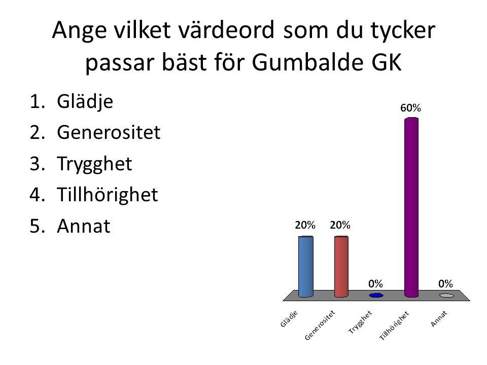 Ange i vilken grad du tycker att Gumbaldes nya värdegrund passar klubben 1.Inte alls 2.Lite grann 3.Måttligt 4.En hel del 5.Mycket