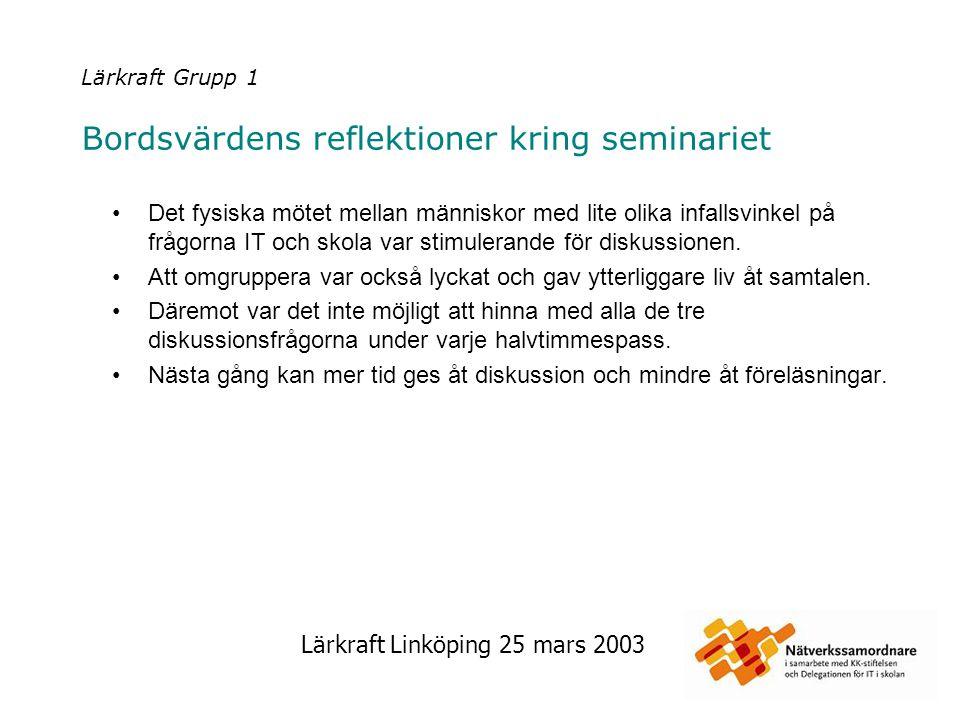 Lärkraft Linköping 25 mars 2003 Lärkraft Grupp 2 Bordsvärdens reflektioner kring seminariet Intressanta diskussioner, också intressant att de blev så likartade vid de olika borden Bra med olika kompetenser, hade varit intressant att få med folk från näringslivet också Både för- och nackdelar med att dela grupperna så som gjordes under eftermiddagen Jag skulle velat ha med fler elever i diskussionerna