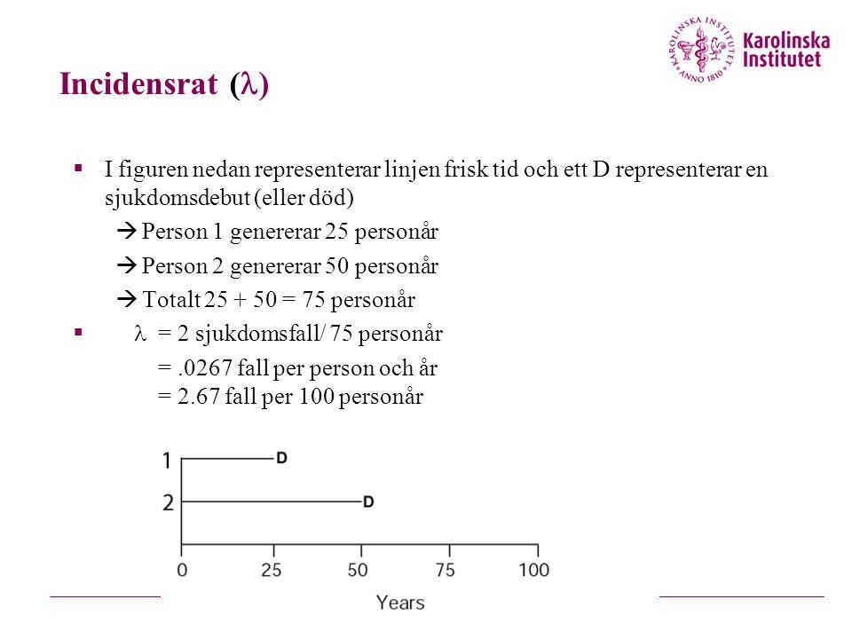 ê = 1 / T ex mortalitetsrat =.0266667 år -1 (föregående bild) ê = 1 /.0266667 år -1 = 37.5 år (medellivslängd) Incidensrat ( ) - mäter hastigheten med vilken en händelse inträffar Inverterad incidenrat mäter därmed förväntad tid till händelse (ê)