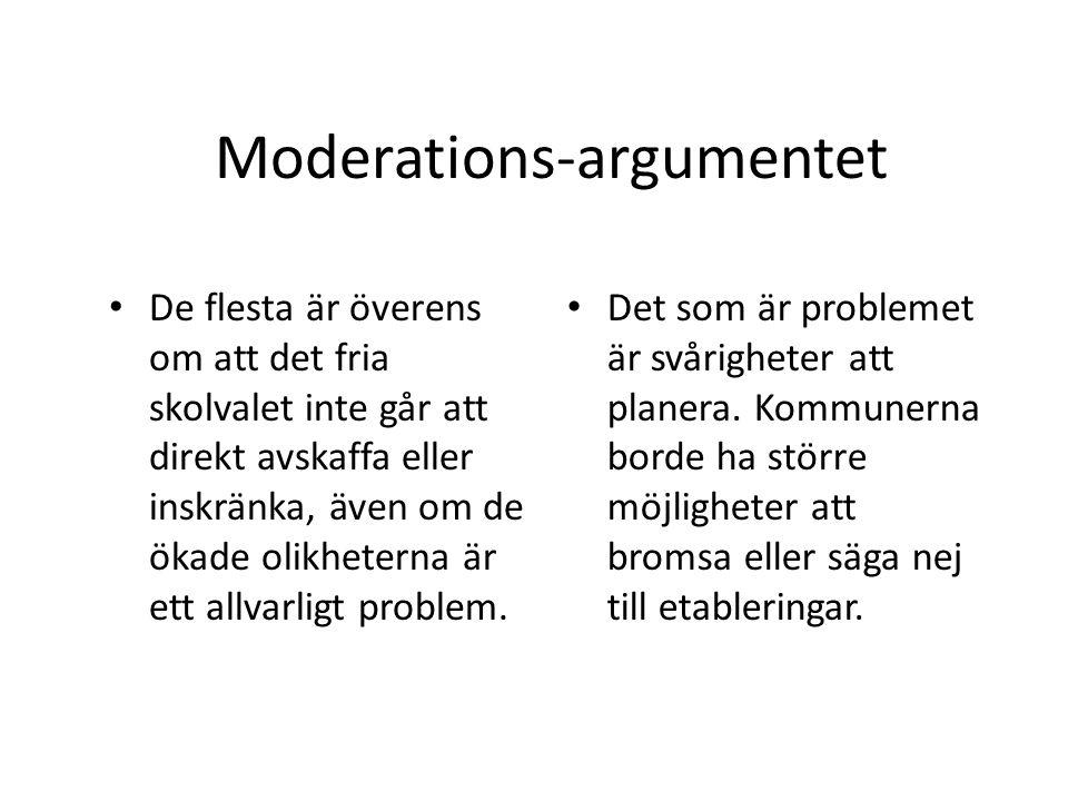 Moderationsargumentet, argumentationsutveckling Frågan är om skolan är till för kommunerna eller för eleverna/familjerna.