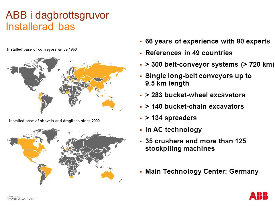© ABB Group November 24, 2014 | Slide 8 ABB i mineral hantering Installerad bas Installed base  40 years of experience  References in > 40 countries  > 100 gearless mill drive systems  > 55 ring-geared mill drives  > 30 variable speed drives for high pressure grinding rolls applications  > 60 complete plant electrification projects  State of the art control systems  Main Technology Center: Switzerland