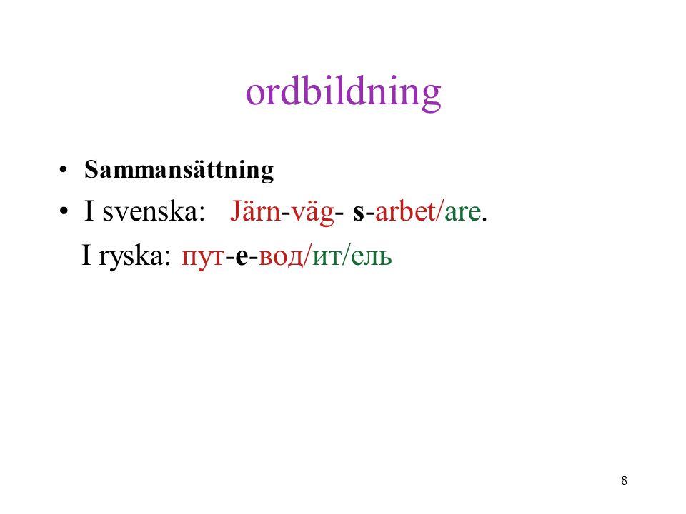 9 Böjning Det är viktigt att skilja på ROT och BÖJNINGSSTAM Böjningsstam För - svensk - ning; försvenskning - en prefix - rot - suffix böjningsstam + böjnings suffix (ändelse) Morfemet en markerar bestämdhet = böjningsändelse I ryskan: по-друг – а) подруг-и prefix- rot - suffix böjningsstam+ böjnings suffix (ändelse) Morfemet и markerar plural Böjningsändelser: I svenskan: en; n; et; t; a; ar.