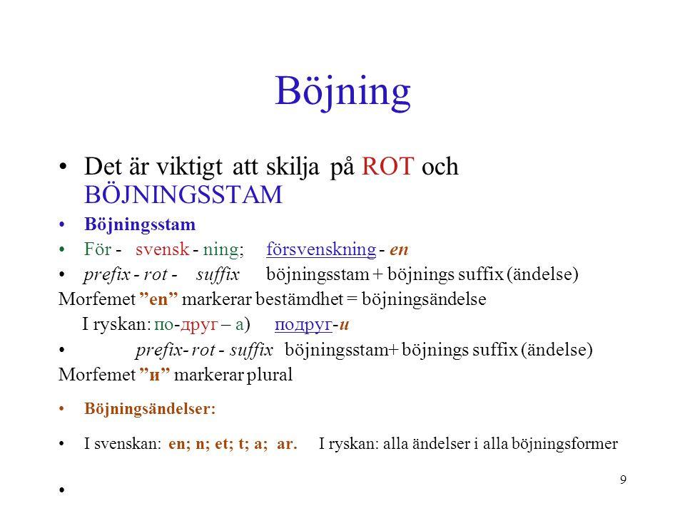 10 Avledning Böjning 2.