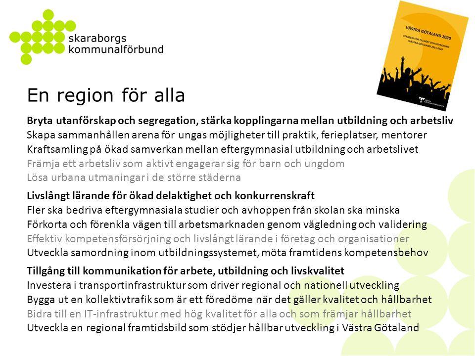 En region där vi tar globalt ansvar Ett resurseffektivt samhälle med minskad klimatpåverkan Göra offentlig sektor i Västra Götaland ledande på utveckling av hållbara lösningar Genomföra fler breda överenskommelser för hållbar utveckling i Västra Götaland Göra Västra Götaland till modell för hållbar landsbygdsutveckling/samspel stad/land Utveckla miljölösningar och påverka globalt via affärsdriven miljöutveckling Hållbar konsumtion som driver ansvar, utveckling och innovationer Driva frågan om resurseffektiv konsumtion och kommunicera hållbara värderingar Samverka kring inköp som driver hållbar utveckling, innovation och lokal utveckling
