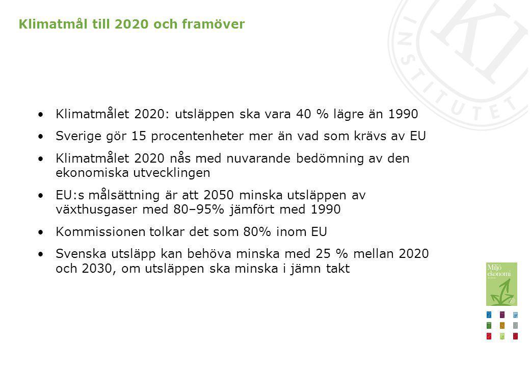 Klimatmål till 2020 och framöver Utsläpp av växthusgaser, i Sverige, utanför EU ETS Miljoner ton CO 2 e