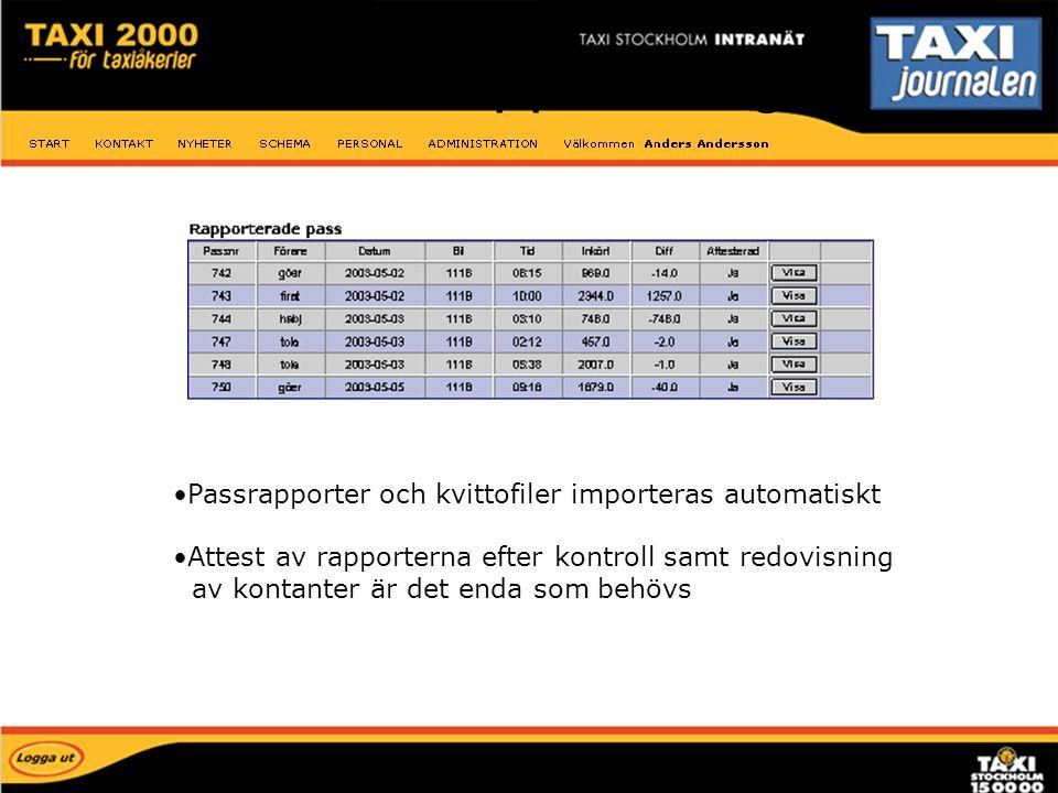 Efter attest kan rapporterna exporteras direkt till lönesystemet för utbetalning Taxi 2000 för taxiåkerier synkroniseras på ett enkelt sätt med löneprogrammet.