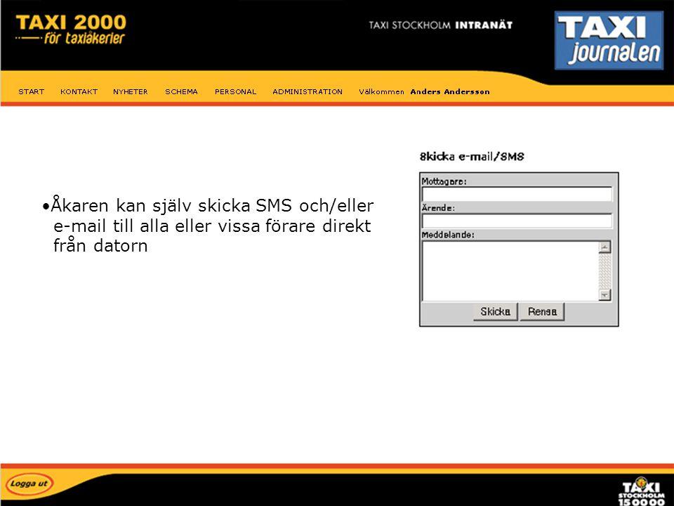 Åkaren och förarna får tillgång till passtatistik, som visar alla viktiga parametrar för taxi.