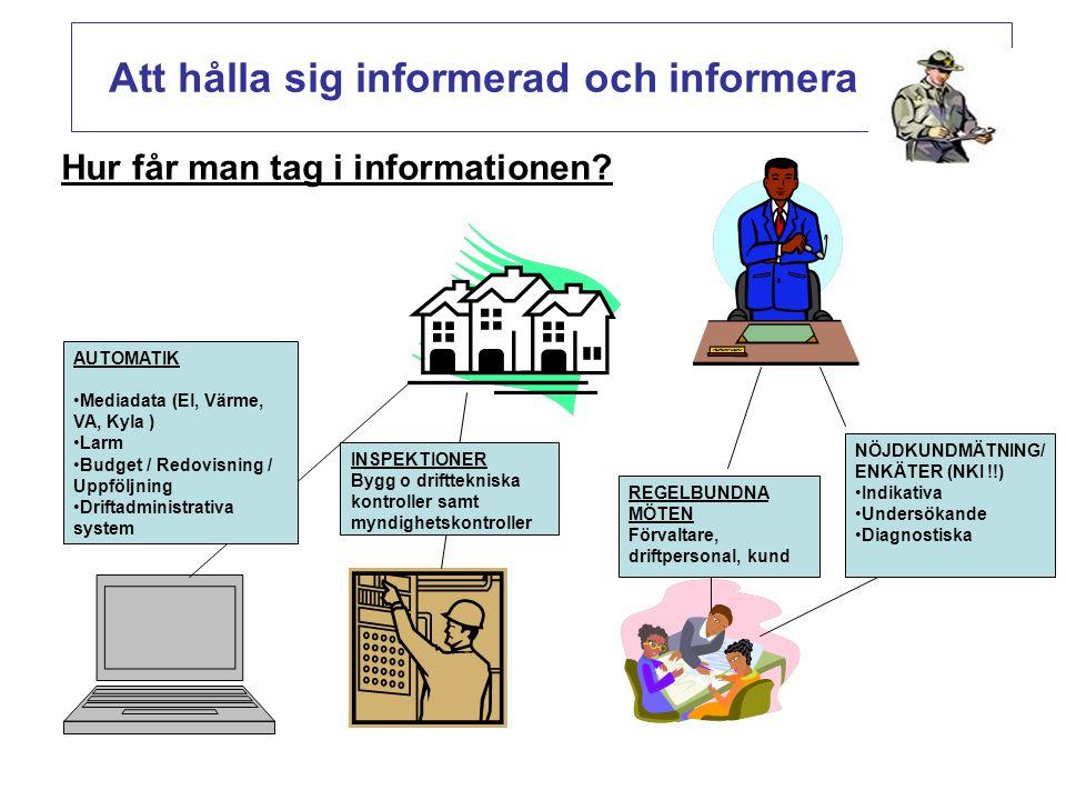 Vad används informationen till .