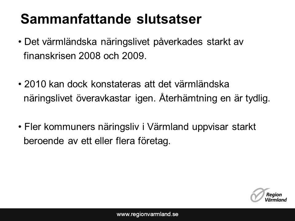 www.regionvarmland.se Kontaktuppgifter Anders Olsson, strateg innovativa miljöer anders.olsson@regionvarmland.se 054-701 10 25