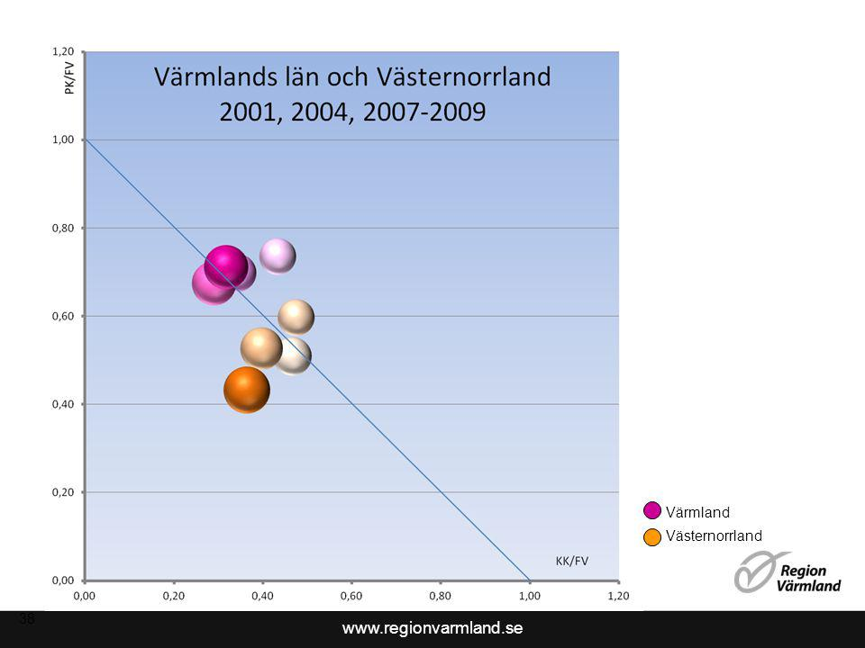 www.regionvarmland.se 39 Värmland Västernorrland