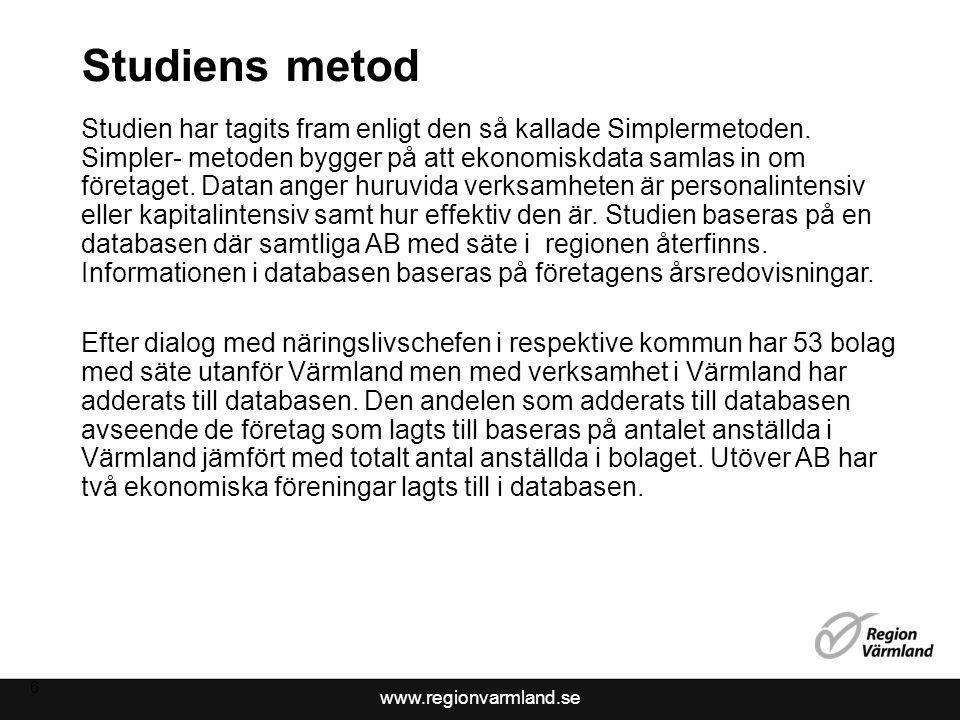 www.regionvarmland.se Databasens innehåll Resultat och balansräkning inkl.
