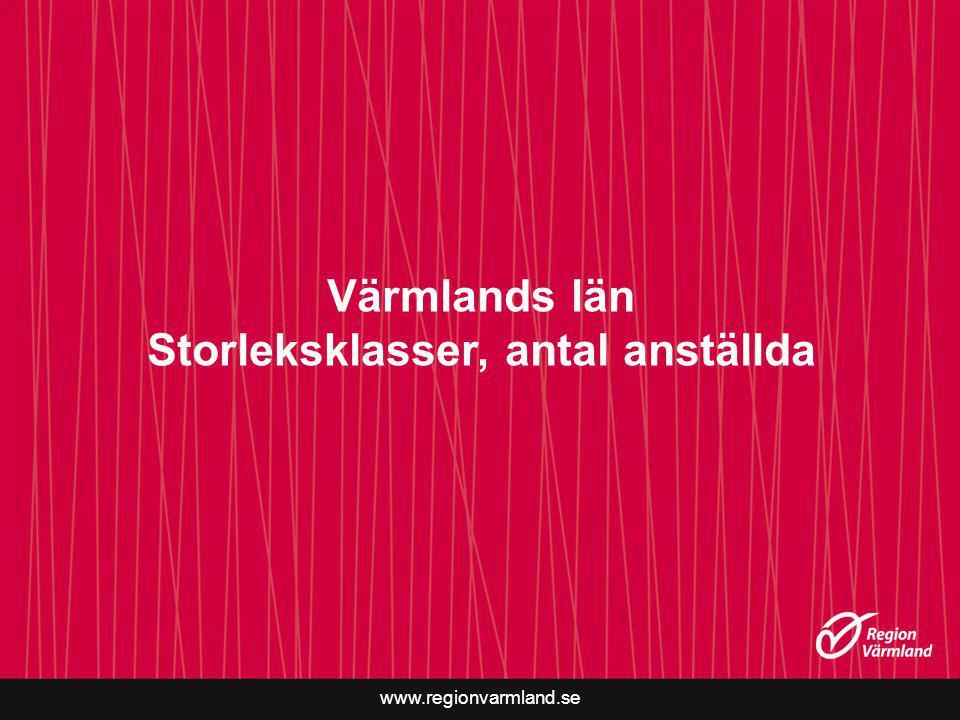www.regionvarmland.se 97