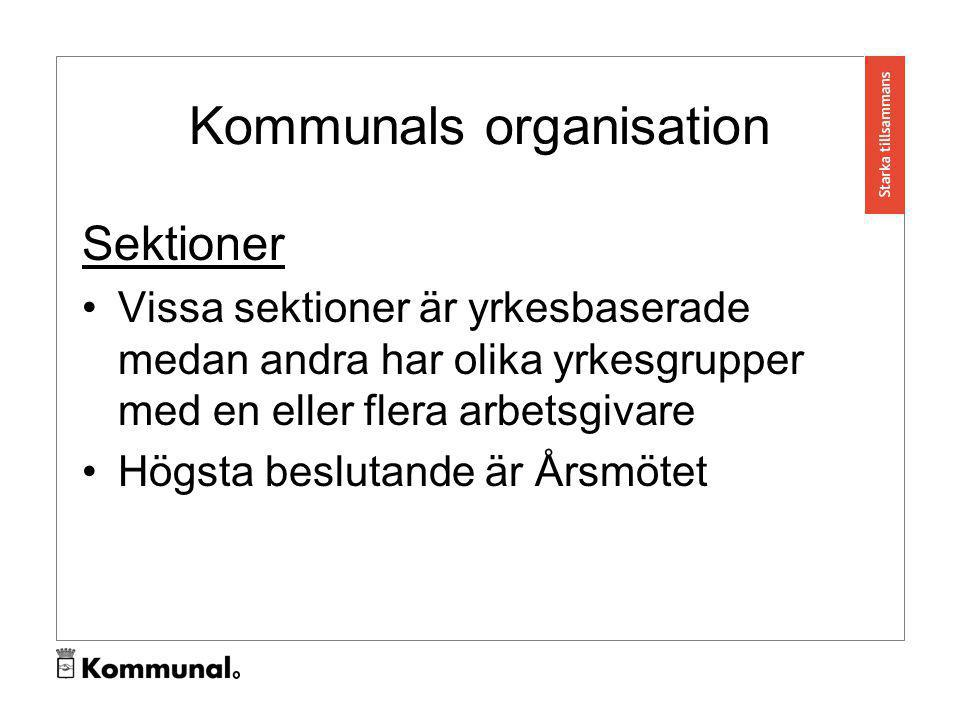 Kommunals organisation Avdelningar Har i uppgift att samordna sektionernas arbete länsvis Högsta beslutande Representantskapet (Repskap)