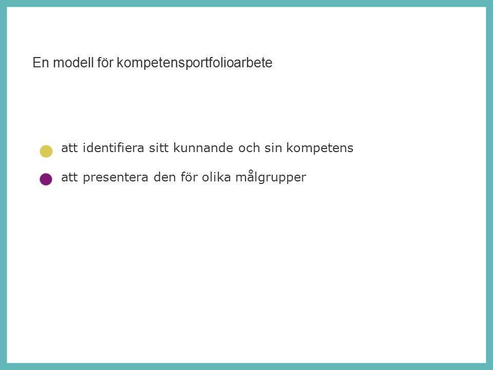 14 Anki Hellberg-Sågfors projektchef, Produforum anki.hellberg@produforum.fi tfn +358 (0)40 725 2495 Tack.
