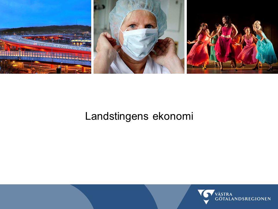 Antal landsting med underskott samt med resultat som motsvarar minst 2 procent av skatter och statsbidrag Källa: Statistiska centralbyrån.