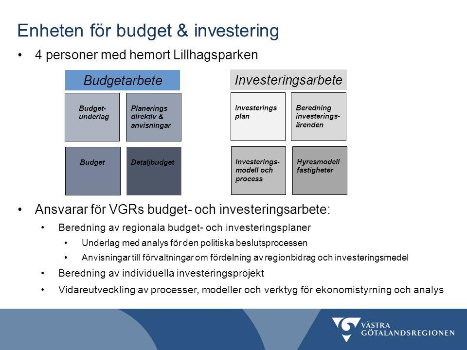 VGR:s huvudtyper av investeringar FASTIGHETER UTRUSTNING ÖVRIGT TRAFIK Reala investeringar (fysiska tillgångar) Fastighet, byggnader infrastruktur, maskiner, fordon utrustning, IT, energi