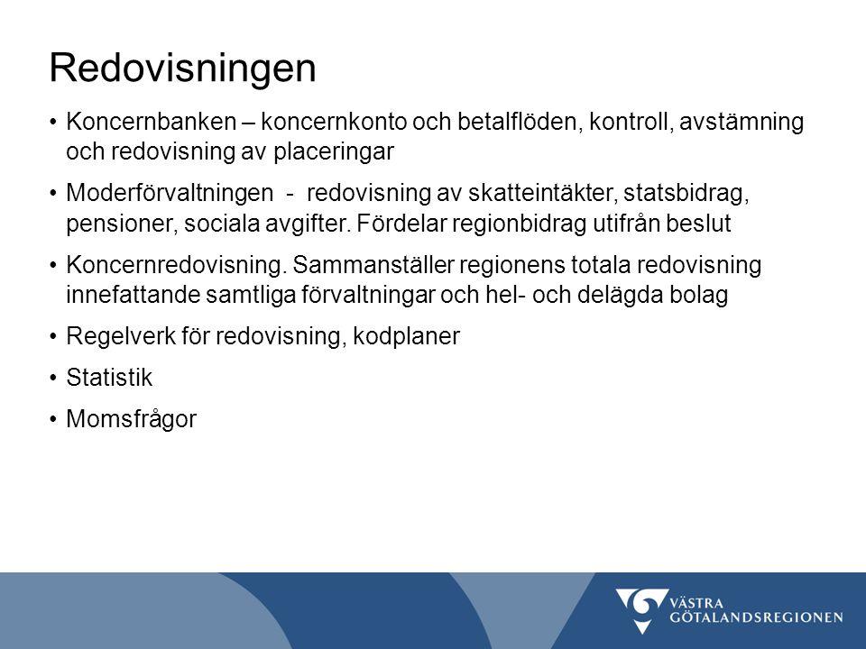 Controlling och uppföljning Områden Controlling Controllar samtliga Västra Götalandsregionens verksamheter Tar med goda exempel från controllingrundorna och sprider till övriga verksamheter Uppföljning Tar emot samtliga verksamheters rapportering Följer upp att regionfullmäktiges mål och uppdrag genomförs Rapportering Upprättar månadsbokslut, snabbfakta och rapporteringspaket AnalysAnalyserar verksamheter, funktioner och samband