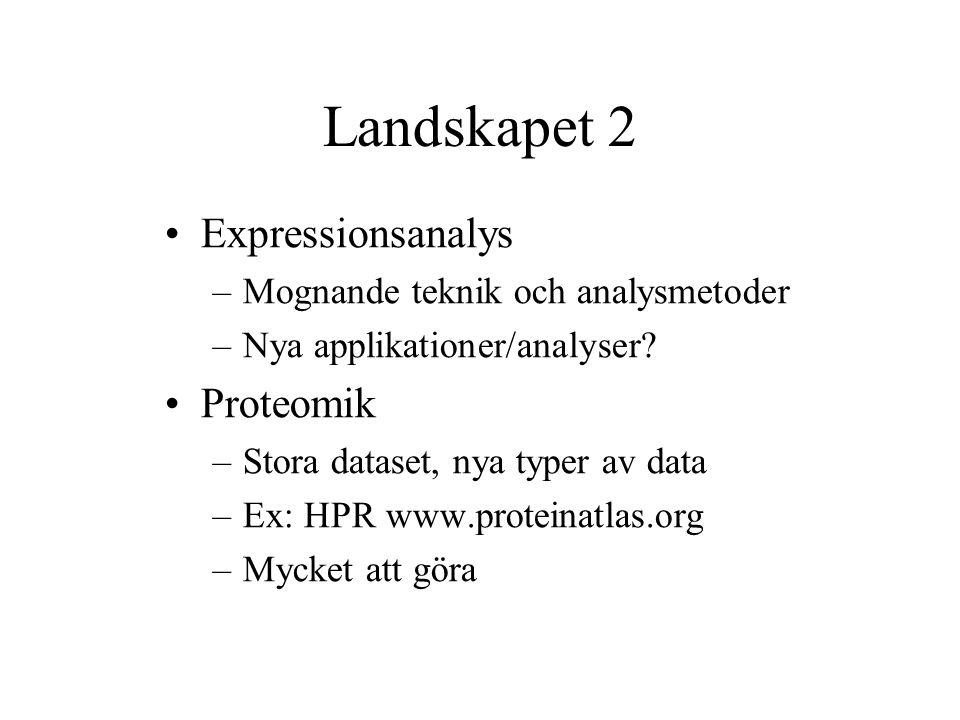 Landskapet 3 Nätverksanalys –Signalering –Metabola nätverk –Databaser, litteratur (text mining) Systembiologi –Modeller av mekanismer, simulering –Förklaring av förlopp –Men: Prediktion.