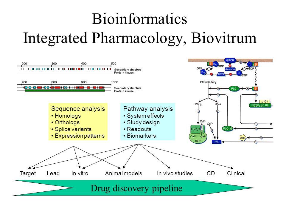 Tes 1: Sekvensorienterad bioinformatik är rutin Annotering finns i publika DB Verktyg finns tillgängliga Få uppenbara möjligheter till lyft Undantag –RNA –Fylogenetiska jämförelser