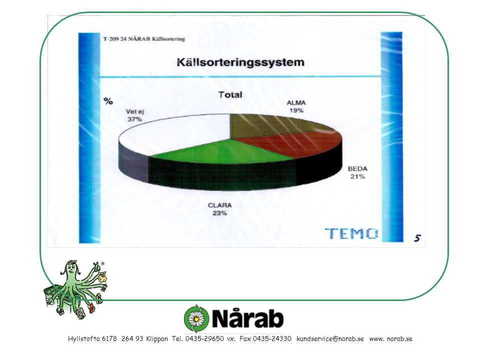 Informationsplan Intern information Extern information Hyllstofta 6178 264 93 Klippan Tel.