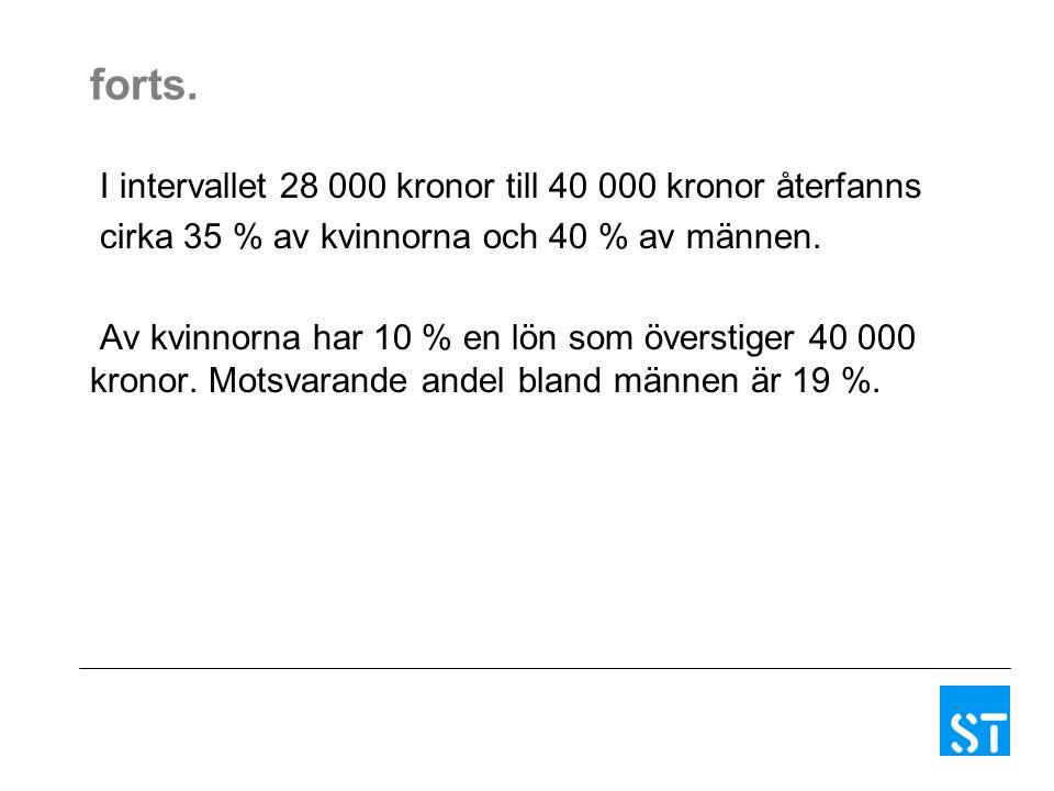 Löneutvecklingen RALS 2007-2010 »Sept.2007-2008Sept.