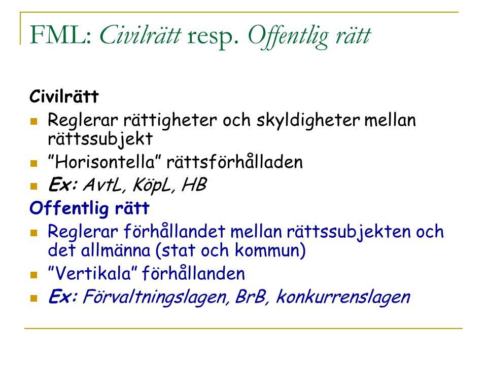 FML: Civilrätt resp.