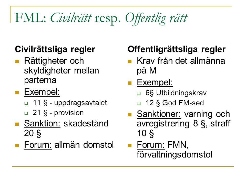 Mäklarens (civil-)rättsliga ställning Mellanmän Fullmäktig Kommissionär Mäklare Bud Sysslomän 18 kap HB Advokat, mäklare, m fl.