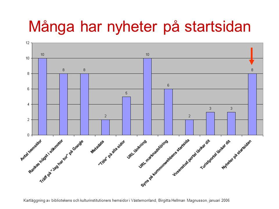 Kartläggning av bibliotekens och kulturinstitutioners hemsidor i Västernorrland, Birgitta Hellman Magnusson, januari 2006 Skapa en dynamisk startsida.