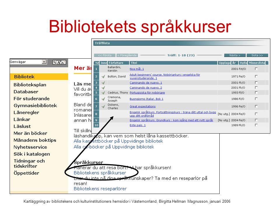 Kartläggning av bibliotekens och kulturinstitutioners hemsidor i Västernorrland, Birgitta Hellman Magnusson, januari 2006 Medielistor som pdf-filer kräver mycket underhåll Kan eventuellt ersättas med dynamiska länkar direkt till katalogen