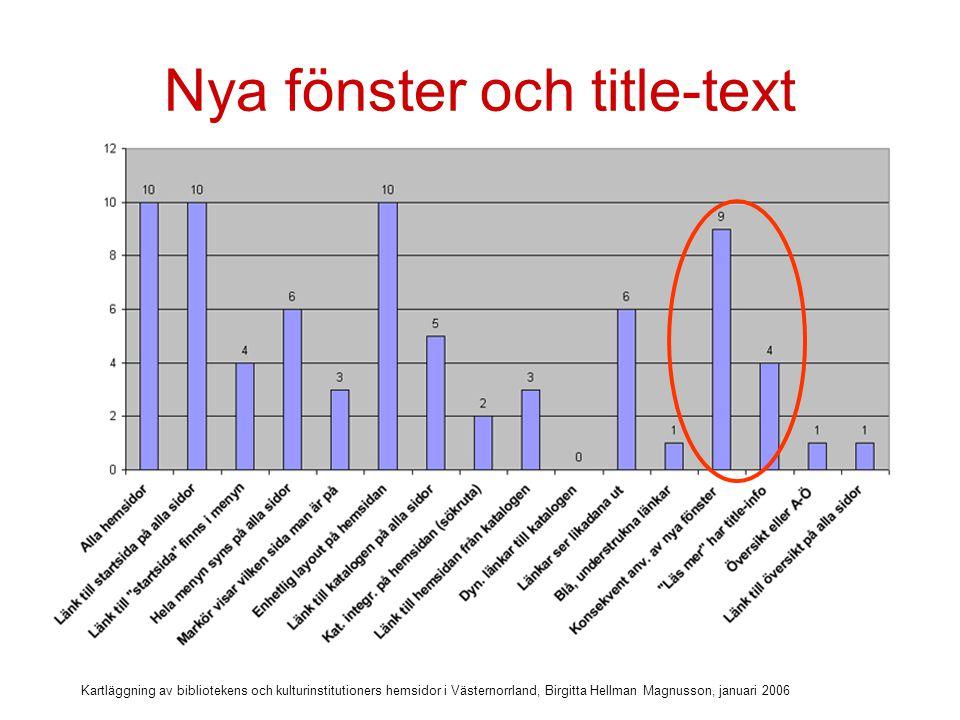 Kartläggning av bibliotekens och kulturinstitutioners hemsidor i Västernorrland, Birgitta Hellman Magnusson, januari 2006 Ange title-text för otydliga länkar Skärmläsaren markerar vad som är länkar, och kan hoppa mellan länkarna på sidan, utan att läsa mellanliggande text.