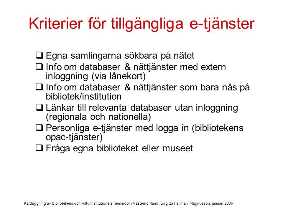 Kartläggning av bibliotekens och kulturinstitutioners hemsidor i Västernorrland, Birgitta Hellman Magnusson, januari 2006 Kriterier för tillgängliga e-tjänster  Egna samlingarna sökbara på nätet  Info om databaser & nättjänster med extern inloggning (via lånekort)  Info om databaser & nättjänster som bara nås på bibliotek/institution  Länkar till relevanta databaser utan inloggning (regionala och nationella)  Personliga e-tjänster med logga in (bibliotekens opac-tjänster)  Fråga egna biblioteket eller museet  Beställa handlingar via hemsidan