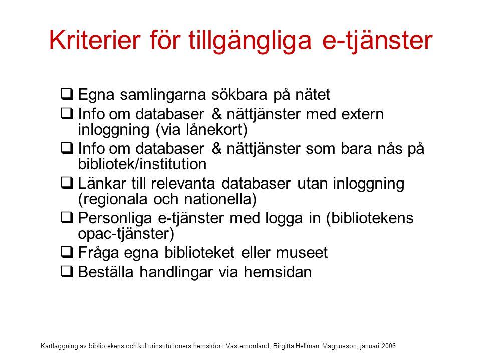 Kartläggning av bibliotekens och kulturinstitutioners hemsidor i Västernorrland, Birgitta Hellman Magnusson, januari 2006 Kriterier för tillgängliga e-tjänster  Egna samlingarna sökbara på nätet  Info om databaser & nättjänster med extern inloggning (via lånekort)  Info om databaser & nättjänster som bara nås på bibliotek/institution  Länkar till relevanta databaser utan inloggning (regionala och nationella)  Personliga e-tjänster med logga in (bibliotekens opac-tjänster)  Fråga egna biblioteket eller museet  Beställa handlingar via hemsidan  Prenumerera på nyhetsbrev