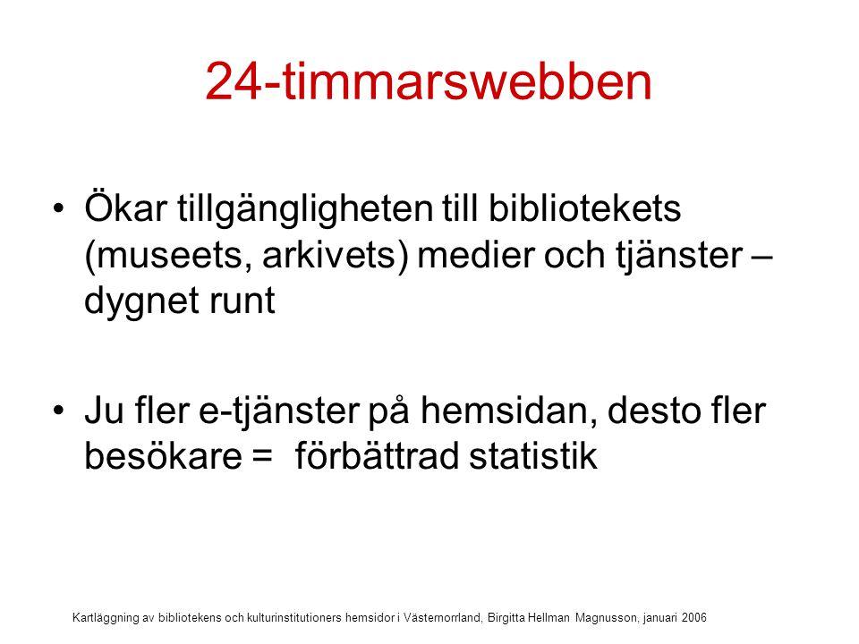 Kartläggning av bibliotekens och kulturinstitutioners hemsidor i Västernorrland, Birgitta Hellman Magnusson, januari 2006 Lyft fram e-medier och e-tjänster Det är viktigt att biblioteket (och arkiv och museer) försöker synliggöra, och på så sätt marknadsföra, sina osynliga e-medier och nättjänster (e-böcker, databaser) på hemsidan Biblioteket bör också fundera på hur dessa osynliga resurser kan göras synliga och sökbara i katalogen.
