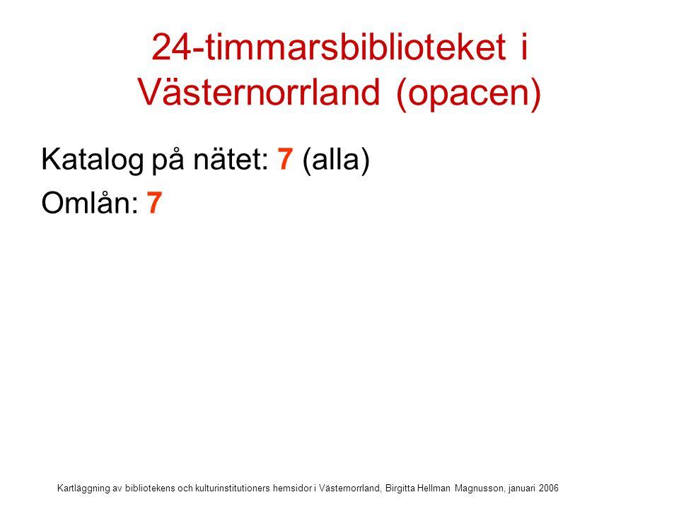 Kartläggning av bibliotekens och kulturinstitutioners hemsidor i Västernorrland, Birgitta Hellman Magnusson, januari 2006 24-timmarsbiblioteket i Västernorrland (opacen) Katalog på nätet: 7 (alla) Omlån: 7 Reservera: