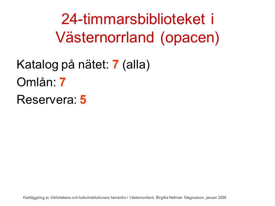Kartläggning av bibliotekens och kulturinstitutioners hemsidor i Västernorrland, Birgitta Hellman Magnusson, januari 2006 24-timmarsbiblioteket i Västernorrland (opacen) Katalog på nätet: 7 (alla) Omlån: 7 Reservera: 5 Inköpsförslag: