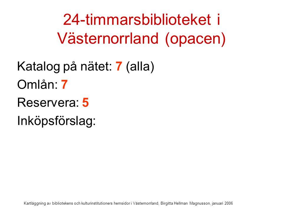 Kartläggning av bibliotekens och kulturinstitutioners hemsidor i Västernorrland, Birgitta Hellman Magnusson, januari 2006 24-timmarsbiblioteket i Västernorrland (opacen) Katalog på nätet: 7 (alla) Omlån: 7 Reservera: 5 Inköpsförslag: 0