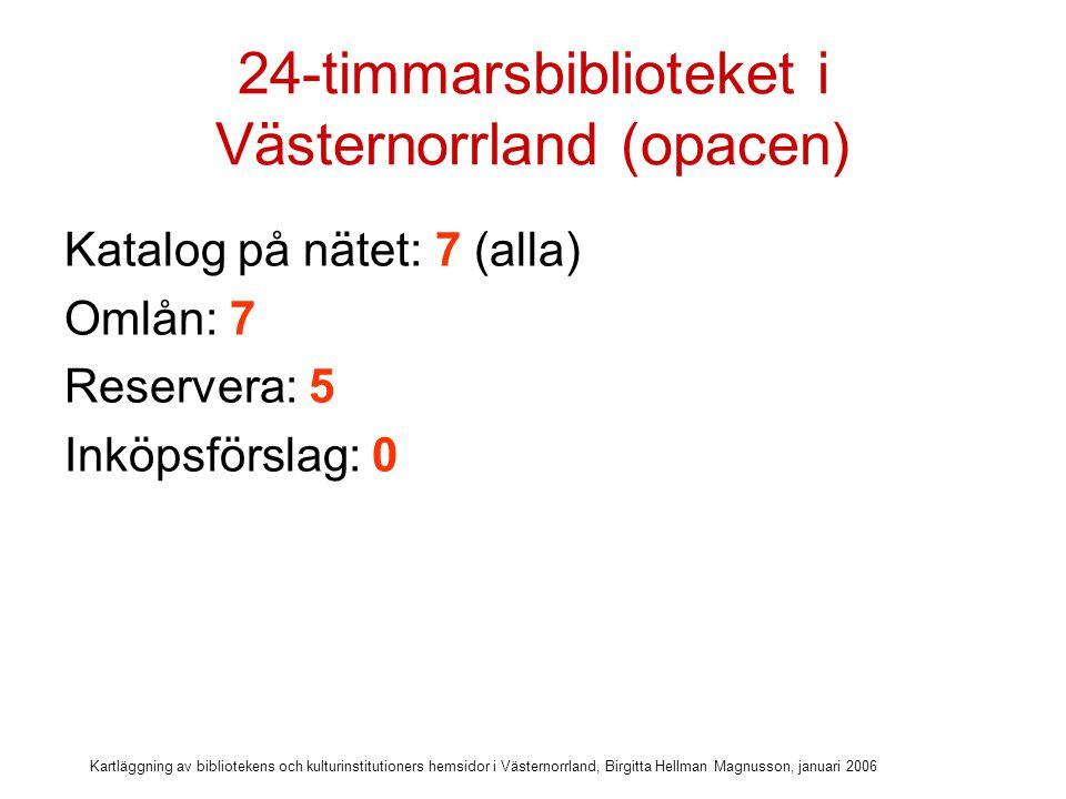 Kartläggning av bibliotekens och kulturinstitutioners hemsidor i Västernorrland, Birgitta Hellman Magnusson, januari 2006 24-timmarsbiblioteket i Västernorrland (opacen) Katalog på nätet: 7 (alla) Omlån: 7 Reservera: 5 Inköpsförslag: 0 Fjärrlån:
