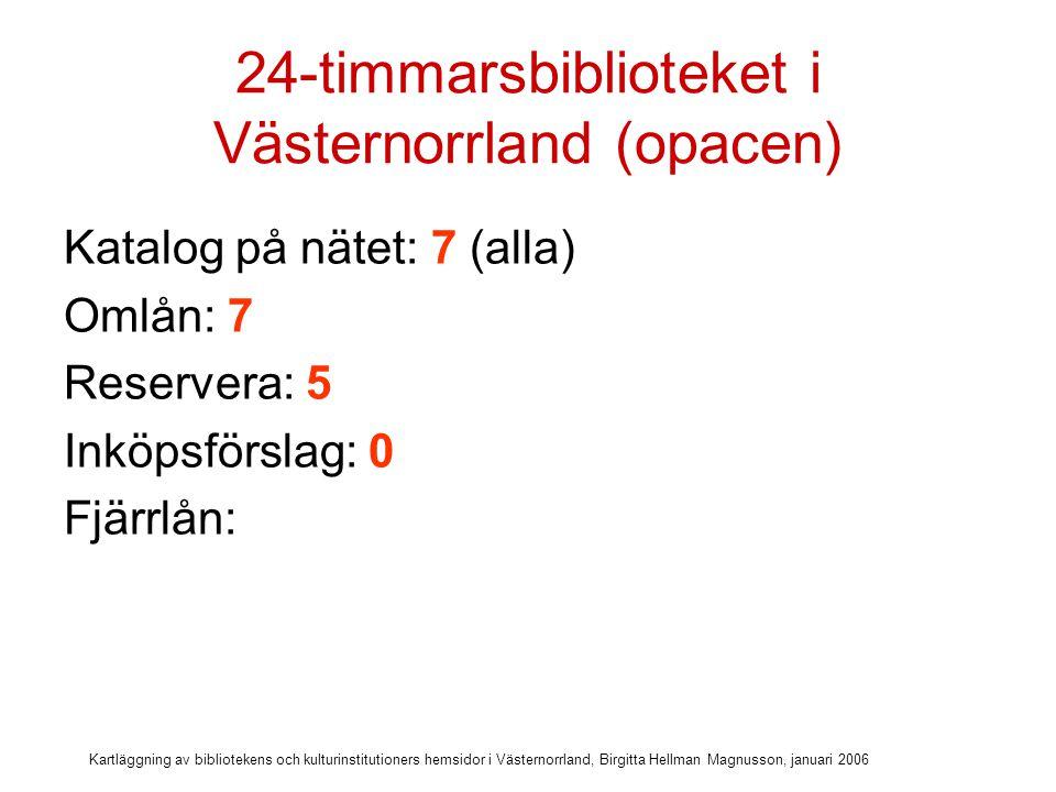 Kartläggning av bibliotekens och kulturinstitutioners hemsidor i Västernorrland, Birgitta Hellman Magnusson, januari 2006 24-timmarsbiblioteket i Västernorrland (opacen) Katalog på nätet: 7 (alla) Omlån: 7 Reservera: 5 Inköpsförslag: 0 Fjärrlån: 0