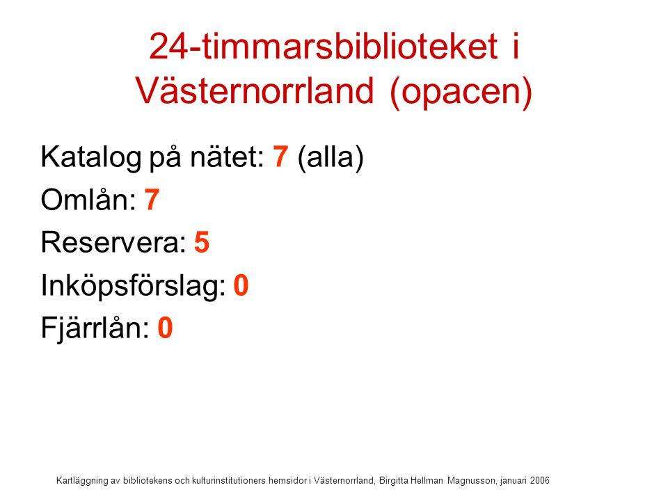 Kartläggning av bibliotekens och kulturinstitutioners hemsidor i Västernorrland, Birgitta Hellman Magnusson, januari 2006 24-timmarsbiblioteket i Västernorrland (opacen) Katalog på nätet: 7 (alla) Omlån: 7 Reservera: 5 Inköpsförslag: 0 Fjärrlån: 0 Prenumerera nyhetsservice: