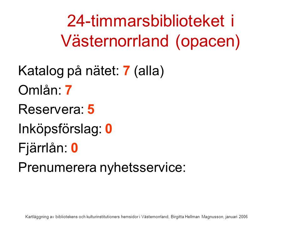 Kartläggning av bibliotekens och kulturinstitutioners hemsidor i Västernorrland, Birgitta Hellman Magnusson, januari 2006 24-timmarsbiblioteket i Västernorrland (opacen) Katalog på nätet: 7 (alla) Omlån: 7 Reservera: 5 Inköpsförslag: 0 Fjärrlån: 0 Prenumerera nyhetsservice: 0